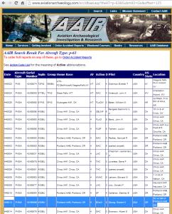 Date: June 13, 1944 Aircraft: P-63 Kingcobra Crash: 18 mi SW of Portland AAB, OR