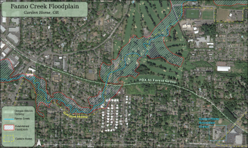 Fanno Floodplain model