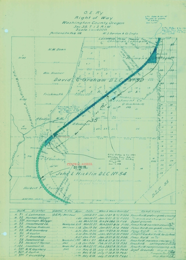 OER Right of Way Map 1908 - Metzger to Greenberg - T1SR1WSect35